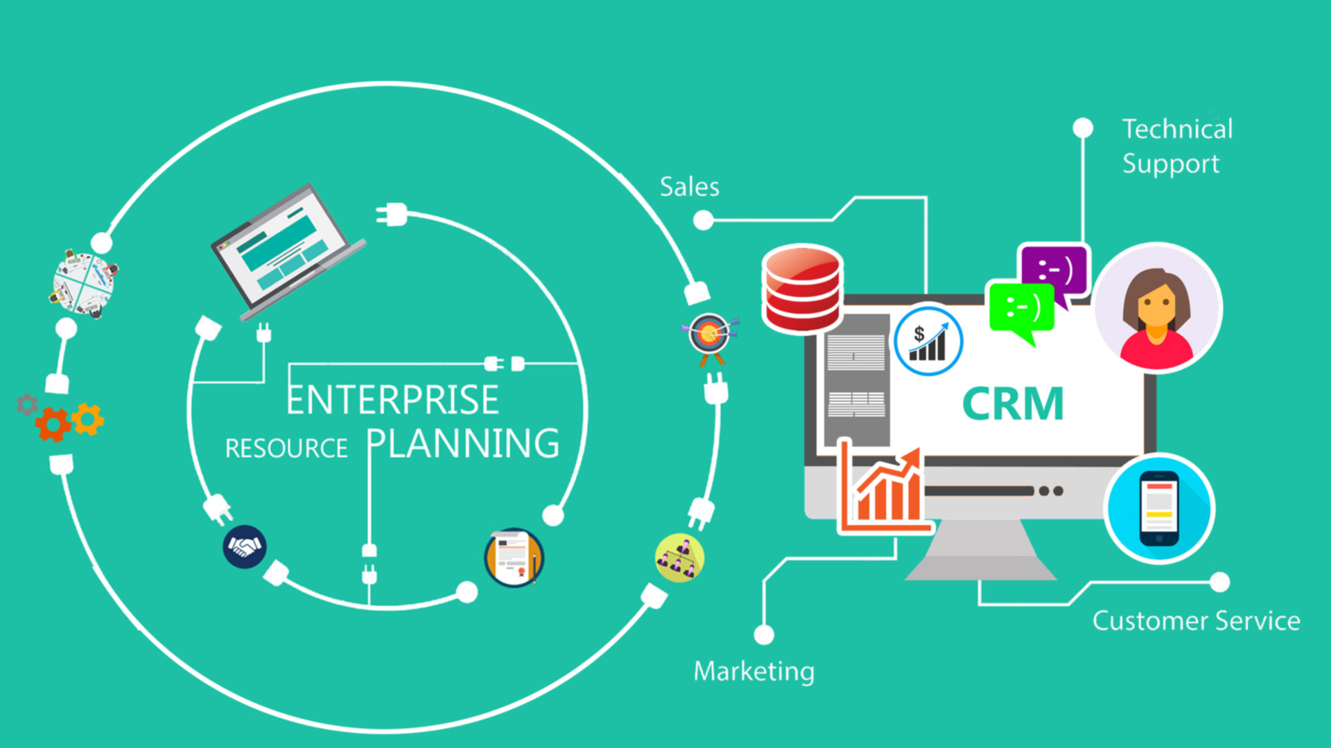 enterprise growth plan Business growth models, business of theories and plans to operate a business working with a business model also depends on the type of the your business plan.